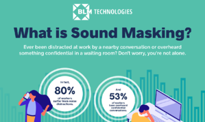 what_is_sound_masking